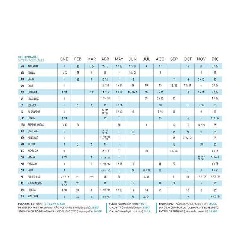 Libro. CRÍTICA DE LA RAZÓN LATINOAMERICANA