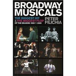 LA MODERNIDAD DE MANET O LA SUPERFICIE DE LA PINTURA EN LA DÉCADA DE 1860